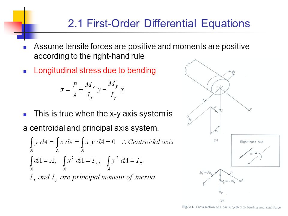 2.1 First-Order Differential Equations