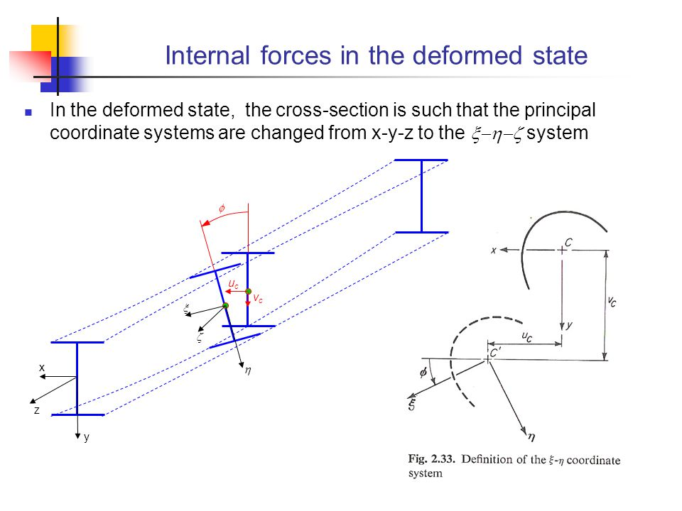 Internal forces in the deformed state