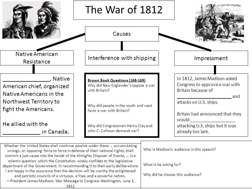 The War of 1812 Causes Native American Resistance
