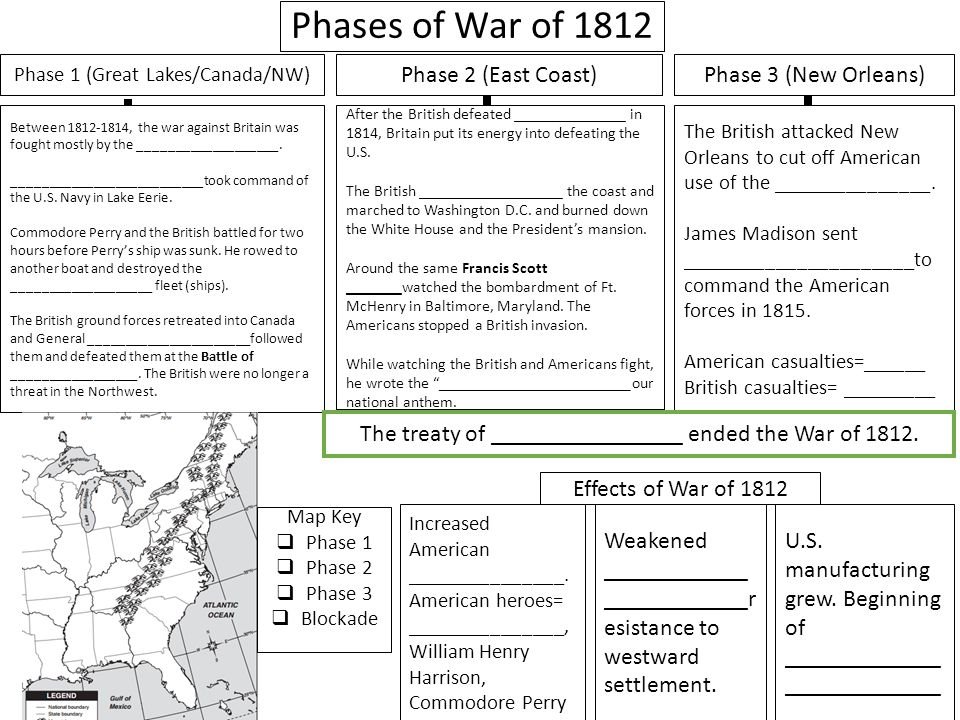 Phases of War of 1812 Phase 2 (East Coast) Phase 3 (New Orleans)