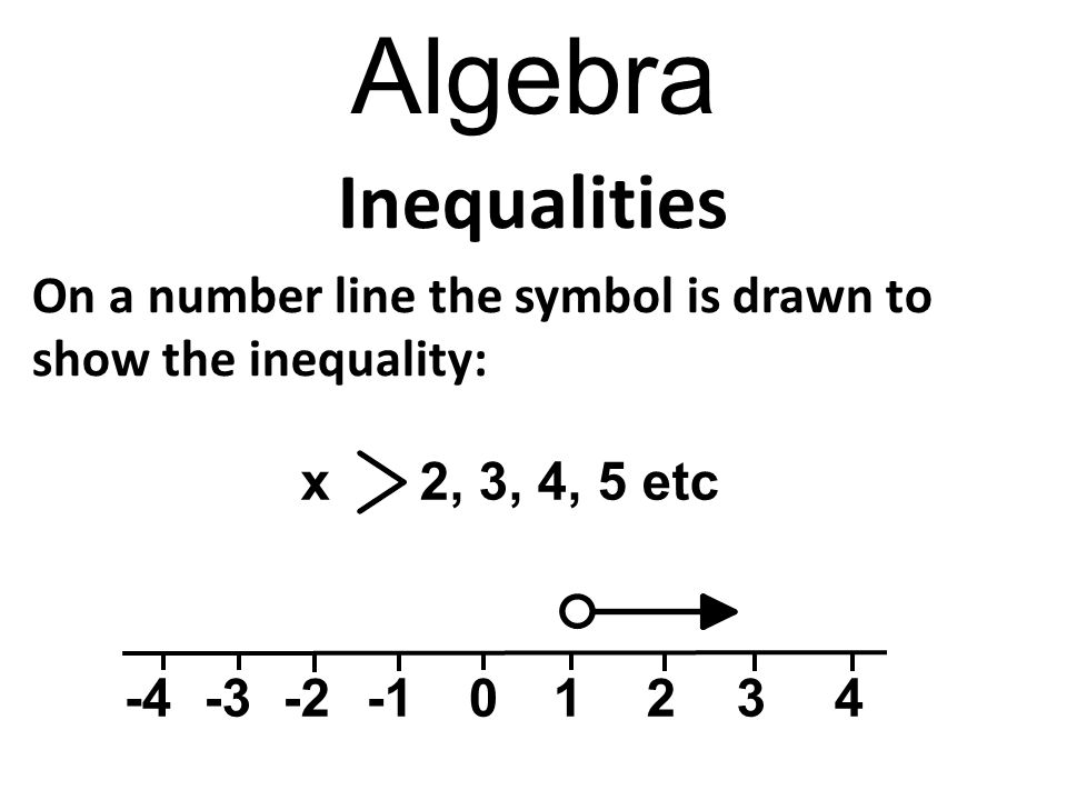Inequalities What Are The Meanings Of These Symbols Ppt Video