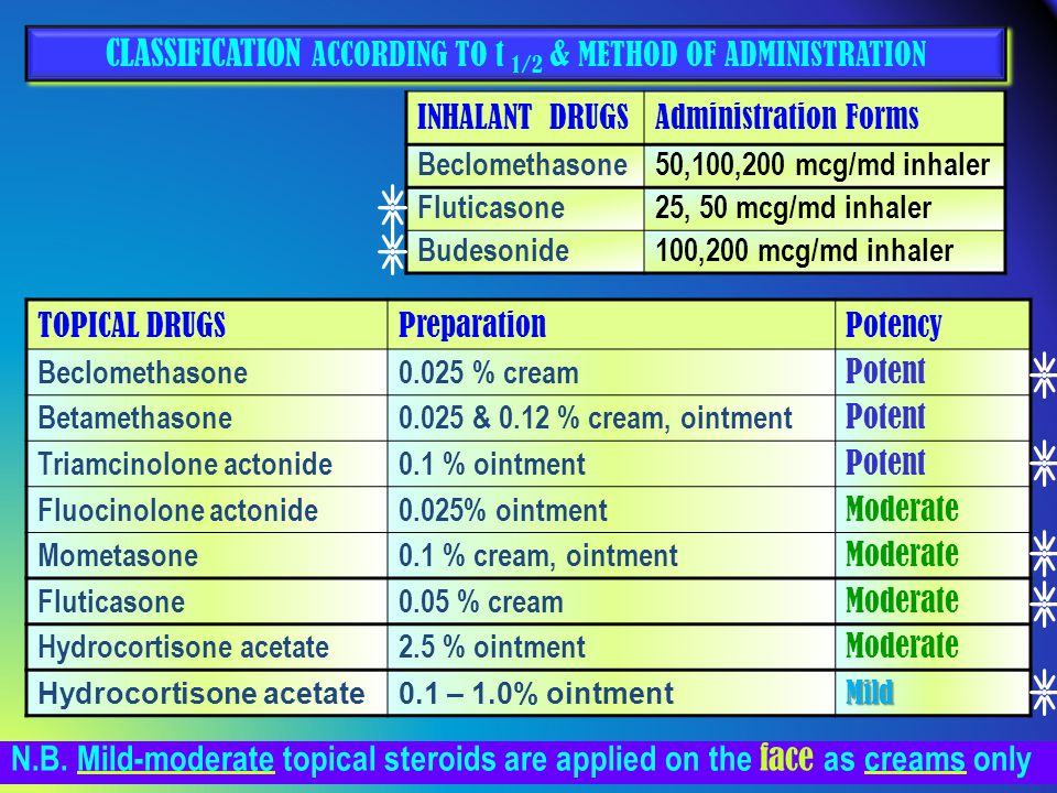 CORTICOSTEROIDS  - ppt download