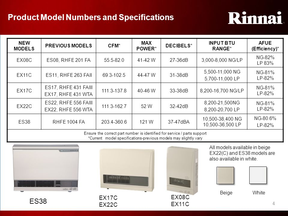 Rinnai Energysaver Direct Vent Wall Furnace Installation