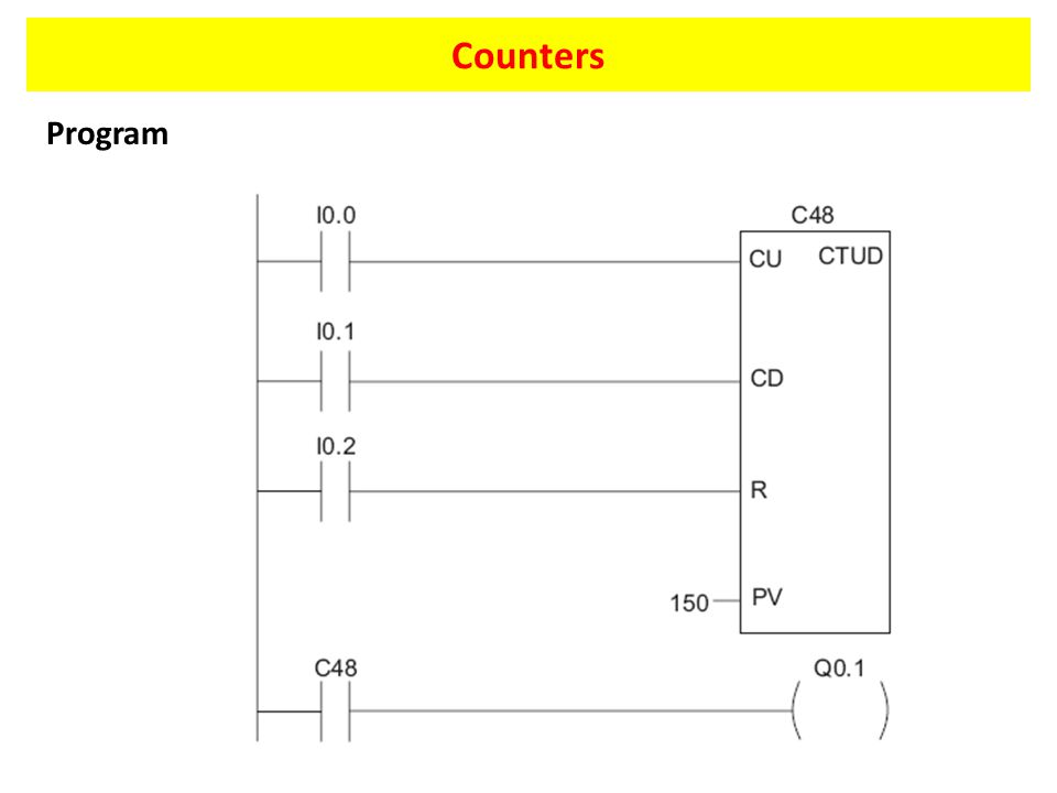 Counters Count Up Down Counter Ctud Ppt Video Online Download