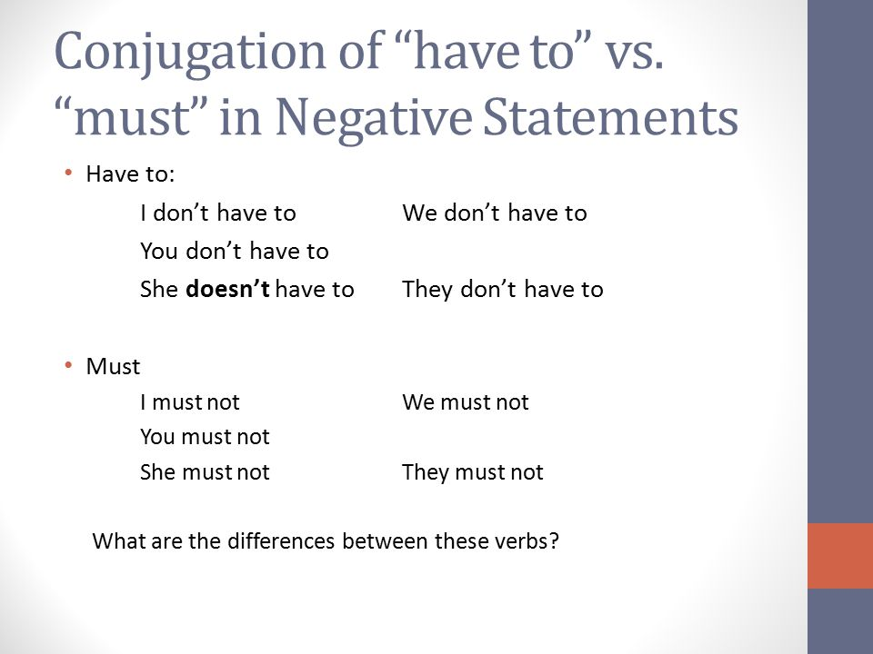 Conjugation of have to vs. must in Negative Statements