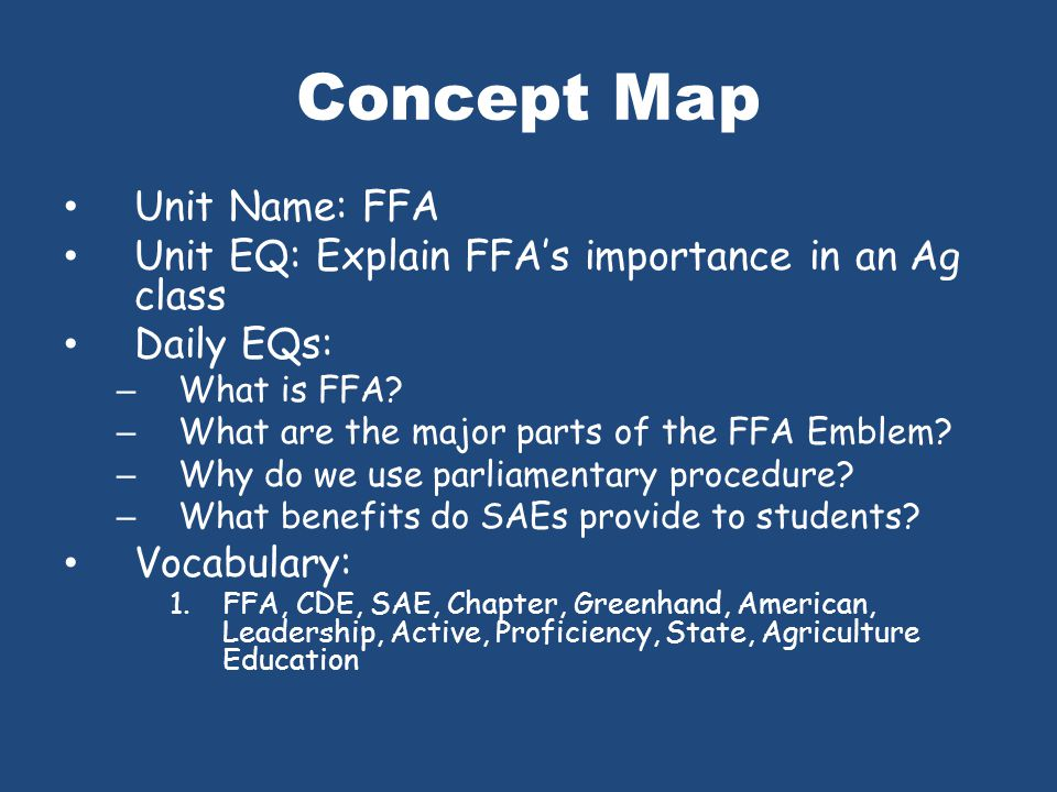 Ffa history and background ppt video online download concept map unit name ffa ibookread Download