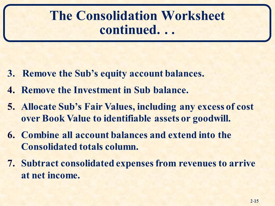 Consolidation Of Financial Information Ppt Video Online Download. The Consolidation Worksheet Continued. Worksheet. Consolidation Worksheet Definition At Clickcart.co