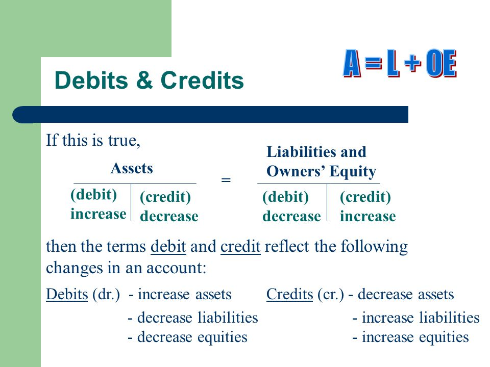 Debits & Credits A = L + OE If this is true,