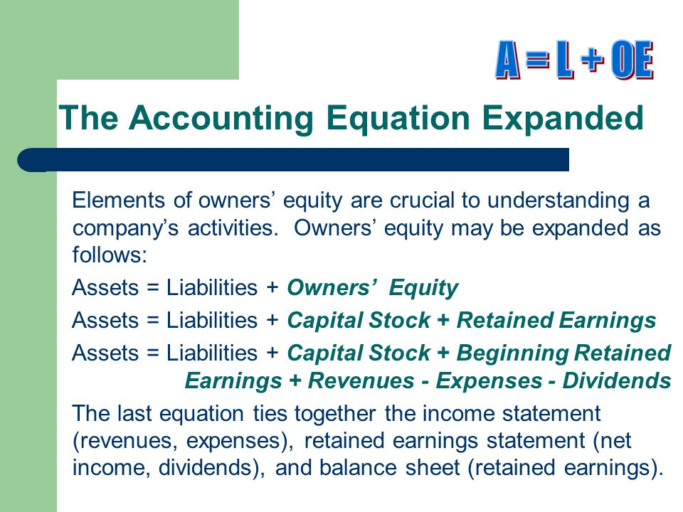 The Accounting Equation Expanded