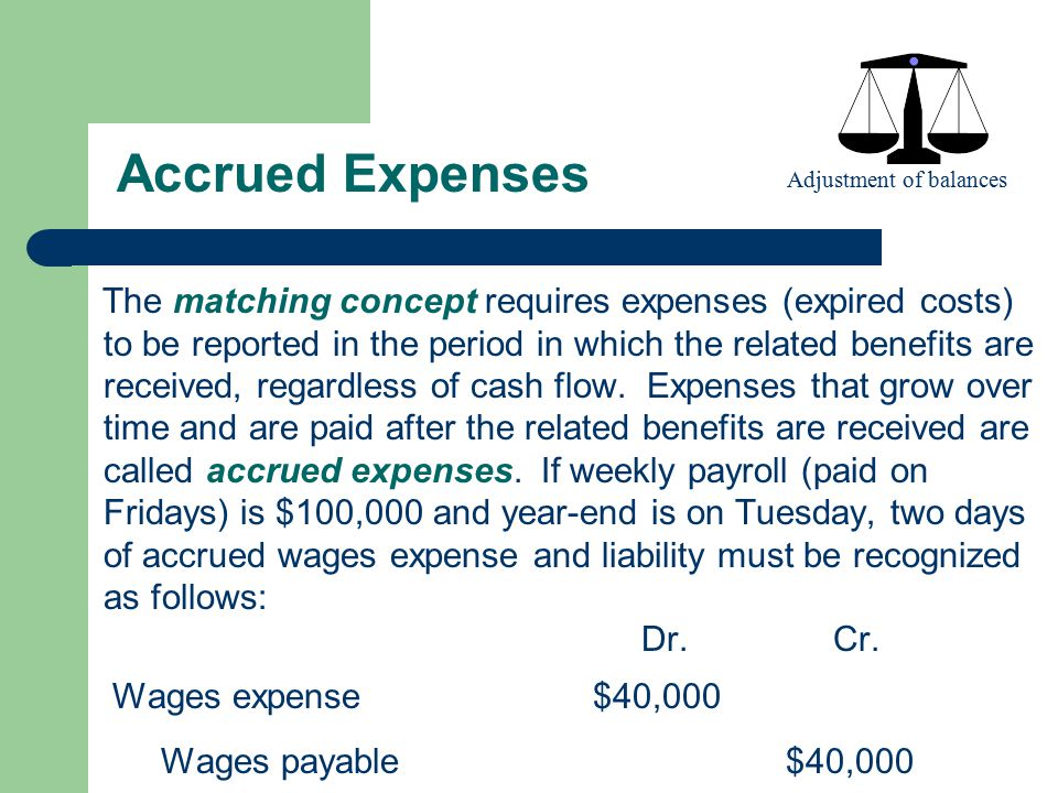 Accrued Expenses Adjustment of balances.