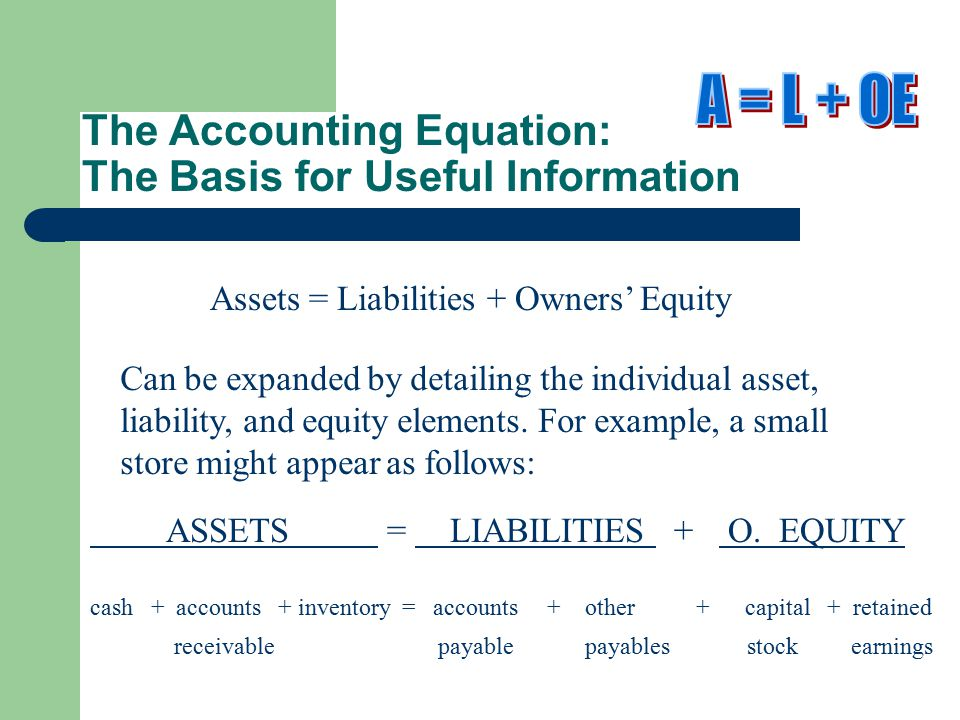 The Accounting Equation: The Basis for Useful Information