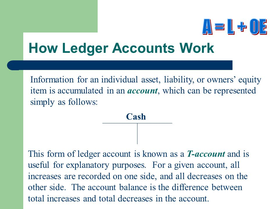 How Ledger Accounts Work