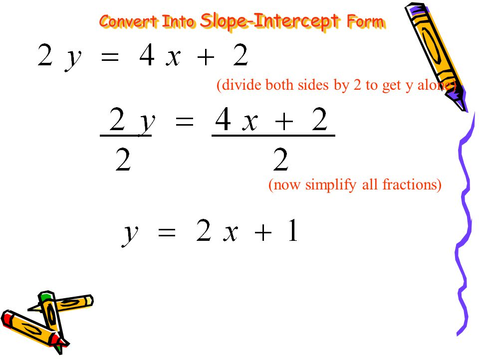 Convert Into Slope-Intercept Form