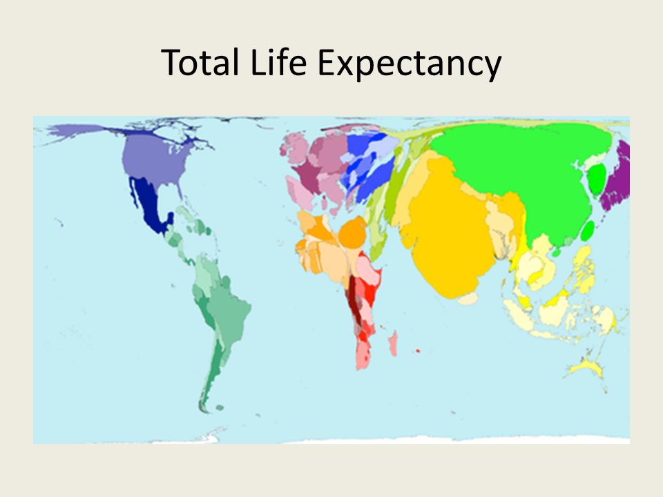 Total Life Expectancy