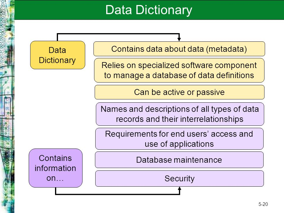 mpis nciip data resources - 960×720