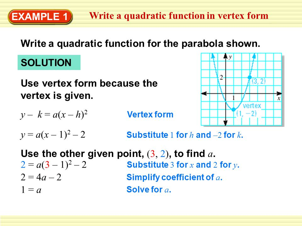 Write a quadratic function in vertex form