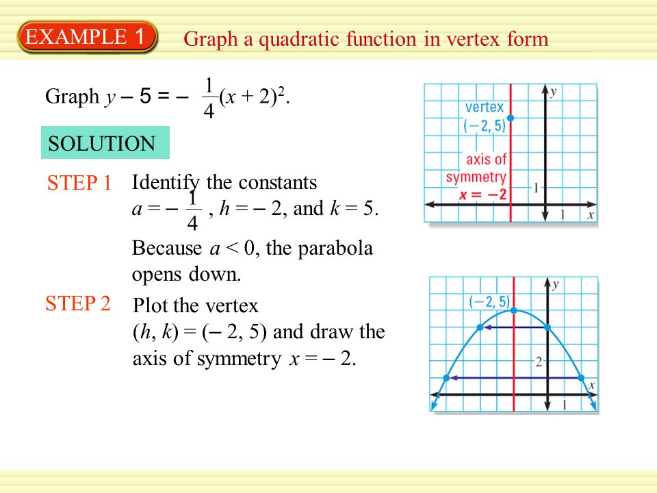 Standard 9 Write A Quadratic Function In Vertex Form Ppt Video