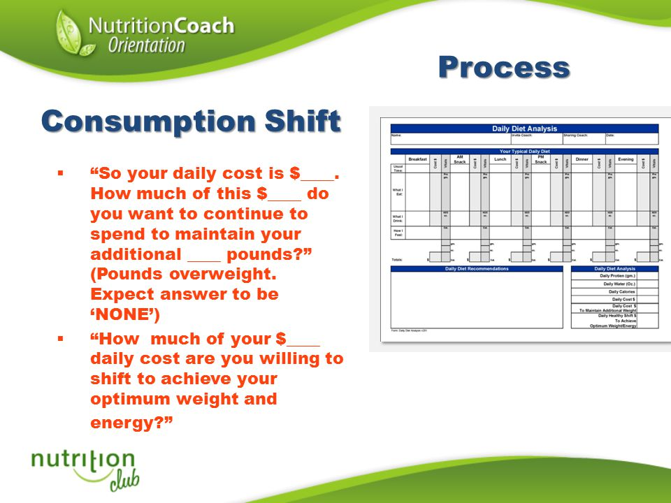 Wellness Profile Training Welcome to the 1  Welcome - ppt