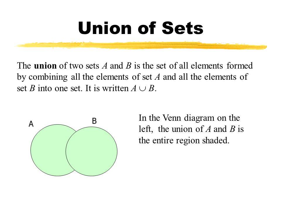 Set Notation Ppt Video Online Download