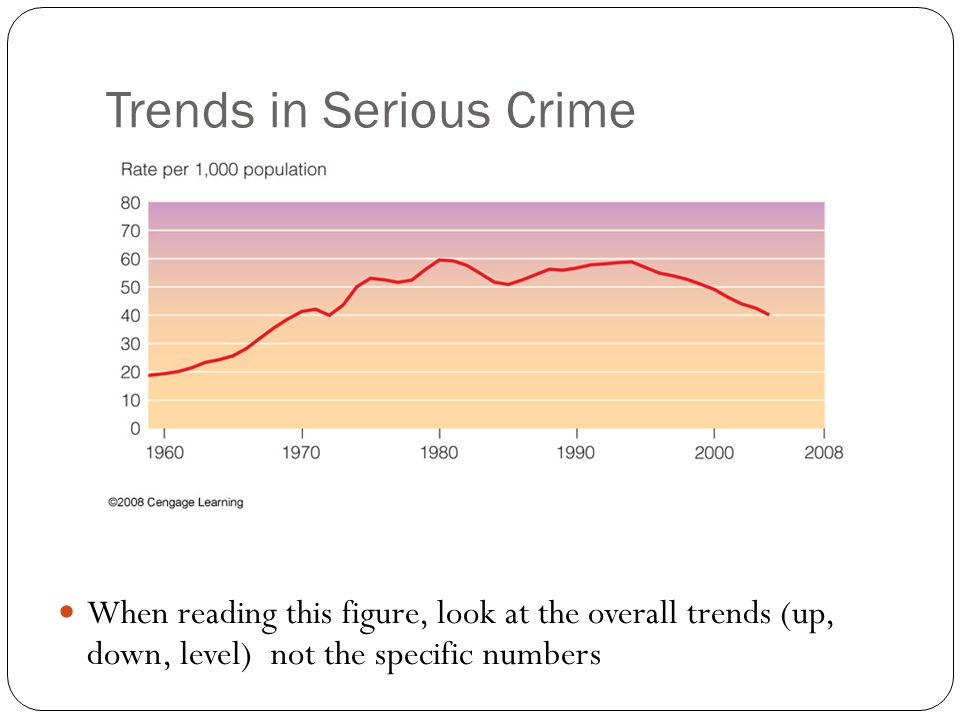 Trends in Serious Crime