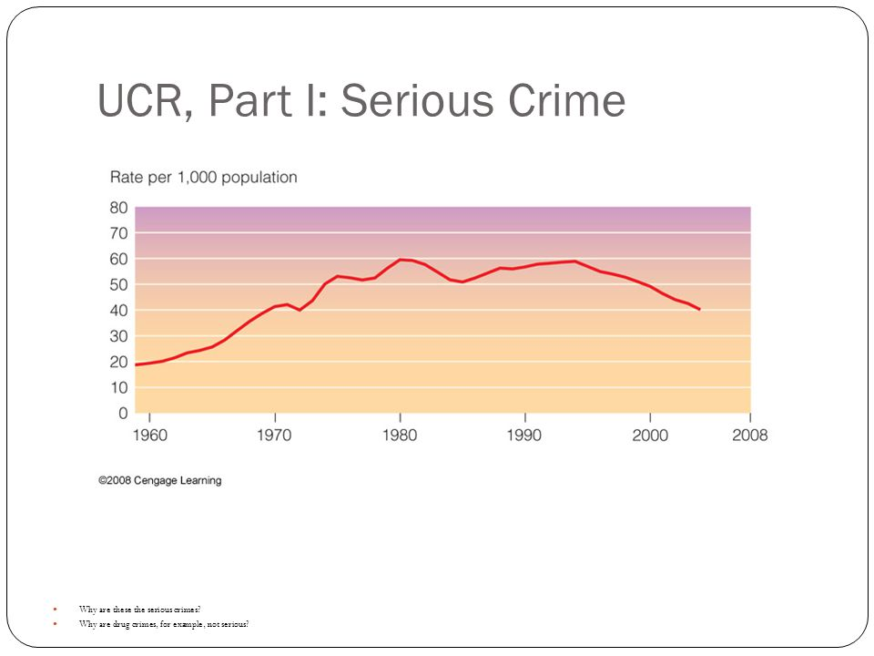 UCR, Part I: Serious Crime