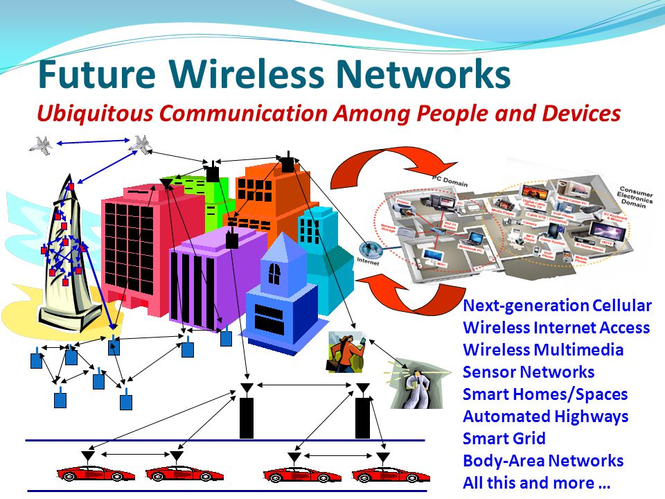wireless body area network research papers Wireless body area network is a system is ablethat to monitor the health conditions of patients and early risk detection constantly by sharing the information with caretakers and physicians the based on.