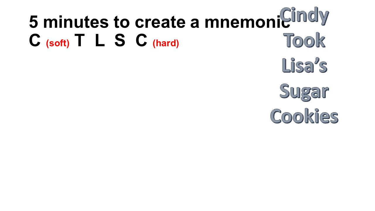 how to create a mnemonic device