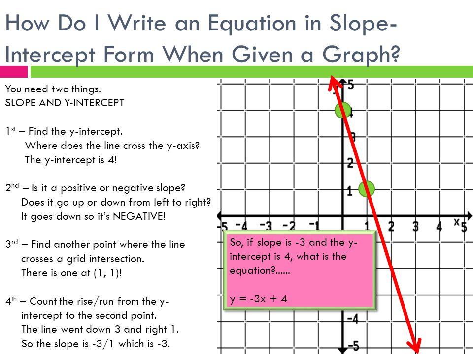 Slope Intercept Form Linear Equations Ppt Video Online Download