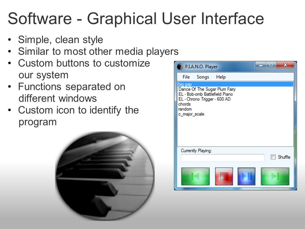 Peripheral Interpreter Consisting Of Analyzers N Operators Ppt Hardwareblockdiagramjpg 17 Software Graphical User Interface