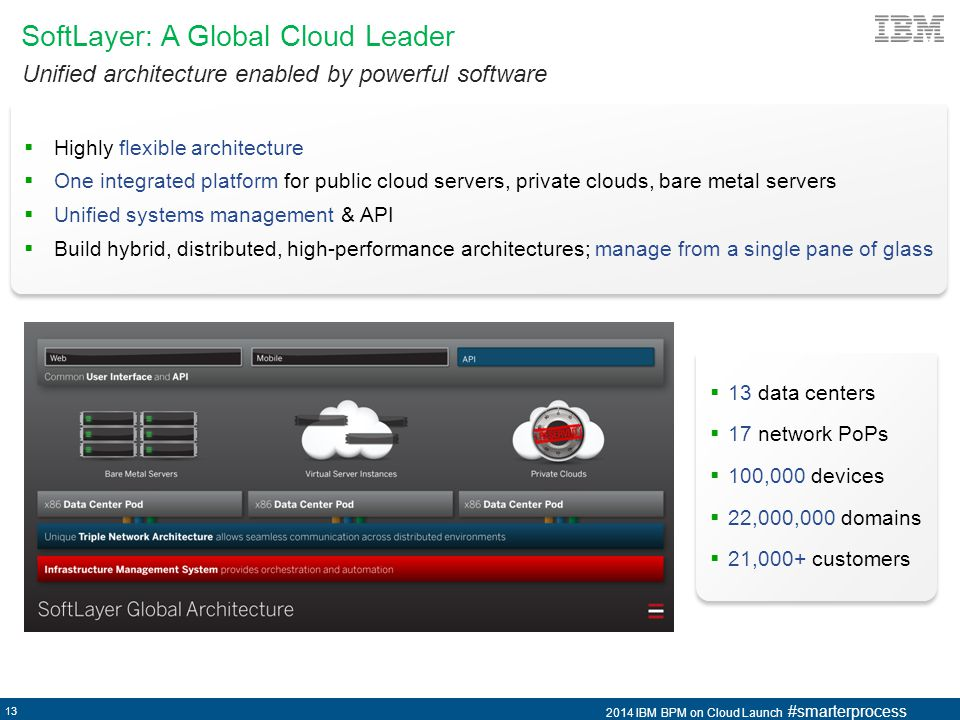 SoftLayer: A Global Cloud Leader
