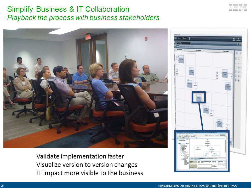 Simplify Business & IT Collaboration Playback the process with business stakeholders