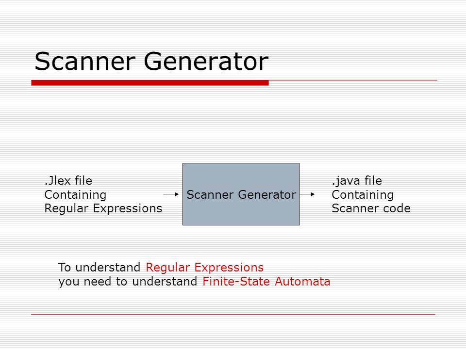 Scanner Generator Scanner Generator .Jlex file Containing