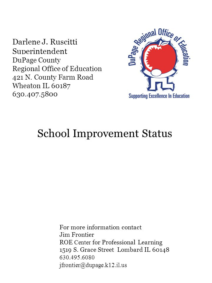 School Improvement Status