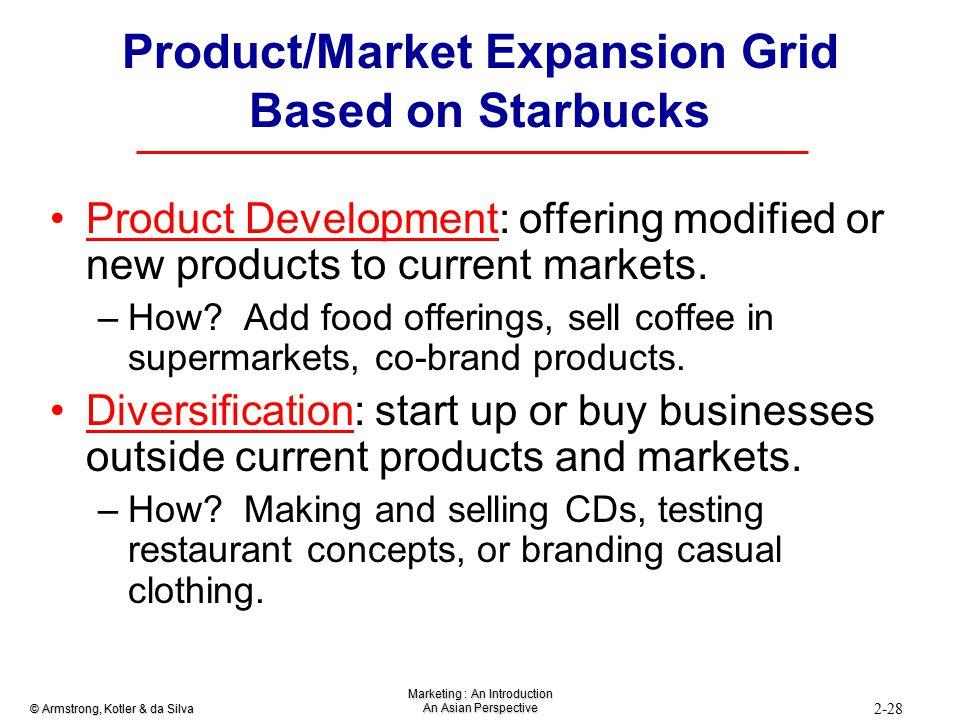 market expansion grid