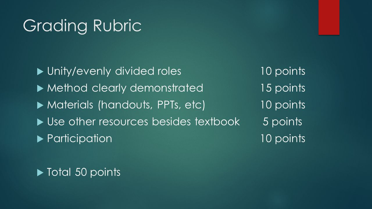 Grading Rubric Unity/evenly divided roles 10 points