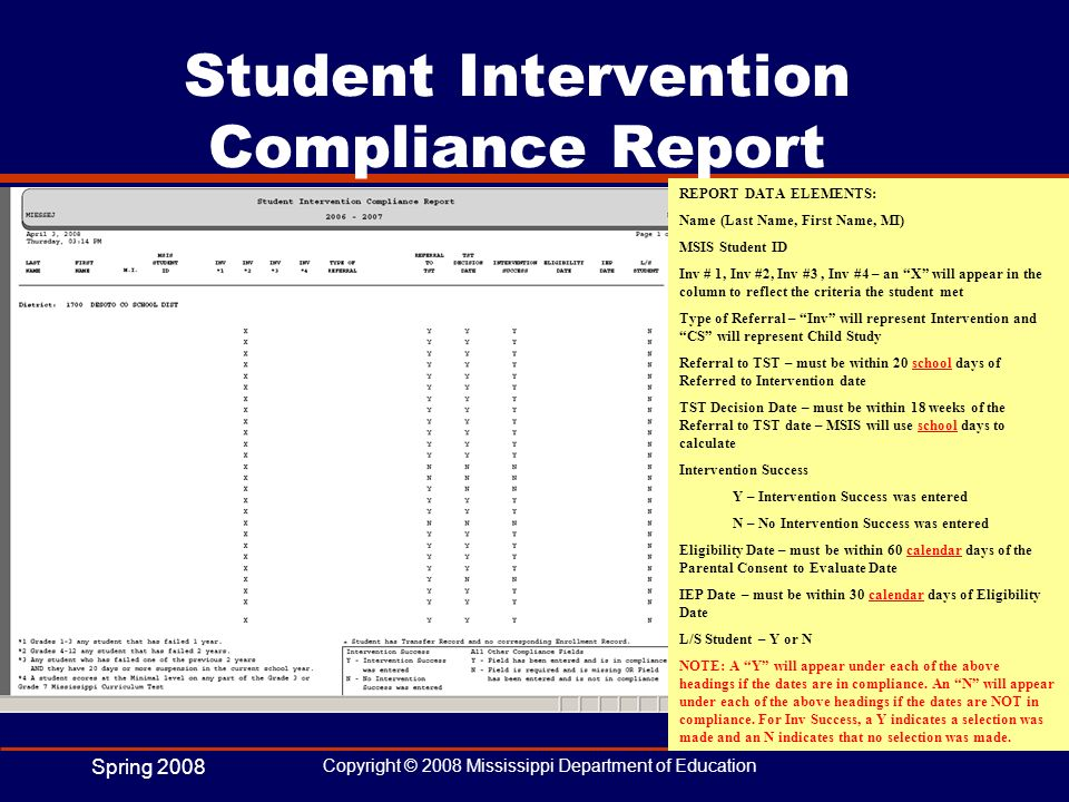 Student Intervention Compliance Report