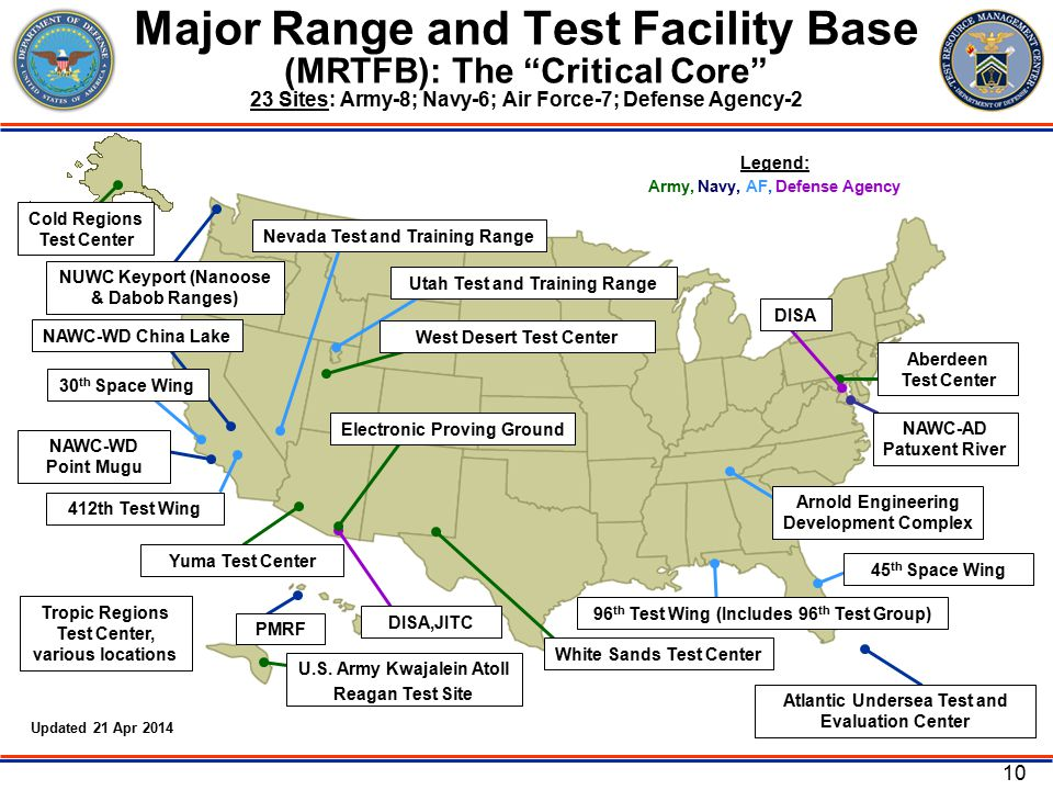 Office of the Secretary of Defense Test Resource Management