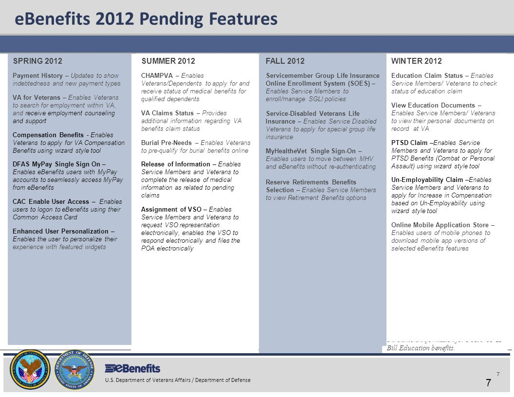 eBenefits 2012 Pending Features