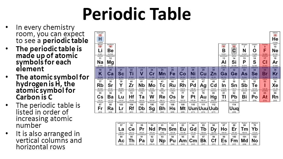 Unit matter topic periodic table of elements ppt video online 3 periodic table urtaz