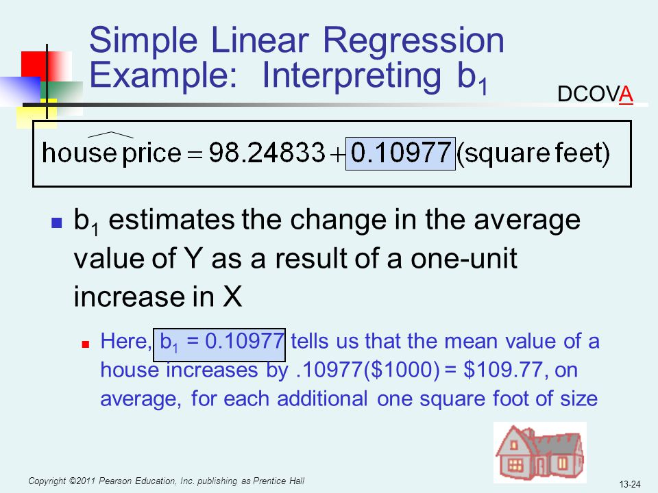how to find b1 in linear regression