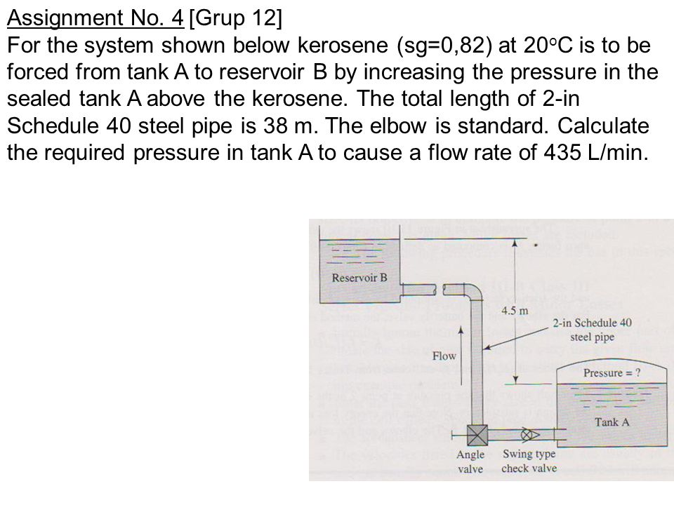 Assignment No  1 [Grup 8] Figure below shows a portion of a hydraulic  circuit  The pressure point B must be 200 psig when the volume flow rate is  60 gal/min