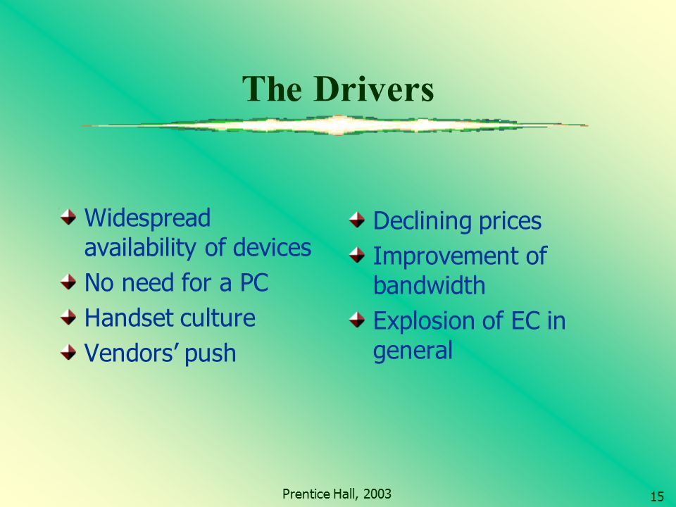 The Drivers Widespread availability of devices Declining prices