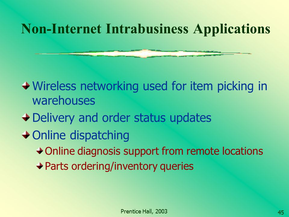 Non-Internet Intrabusiness Applications