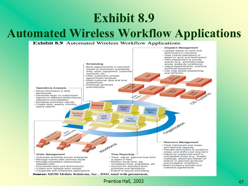 Exhibit 8.9 Automated Wireless Workflow Applications