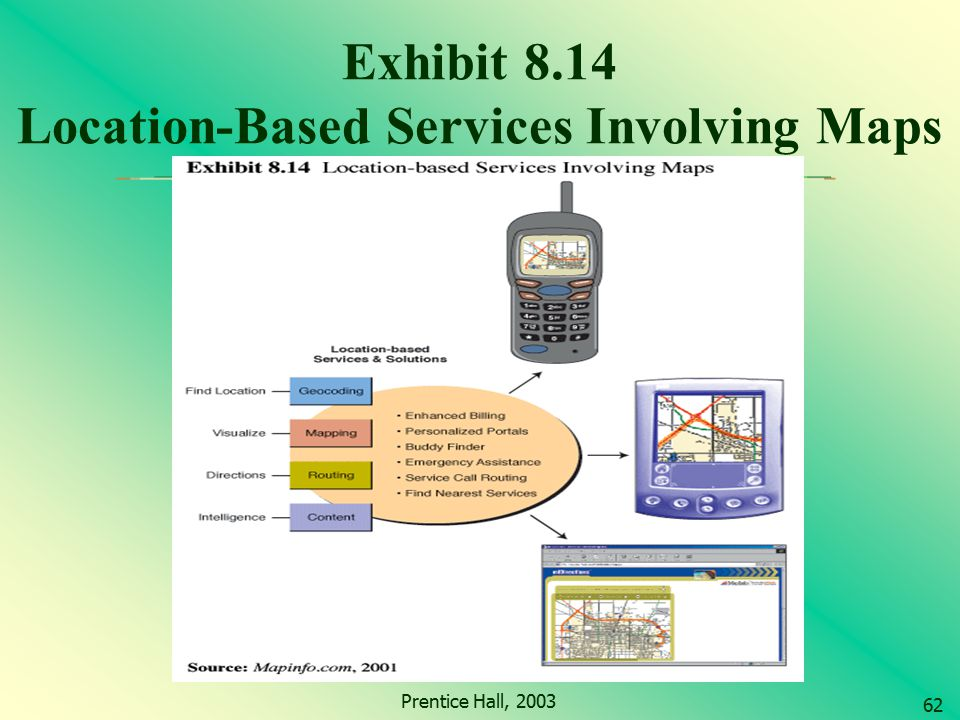 Exhibit 8.14 Location-Based Services Involving Maps