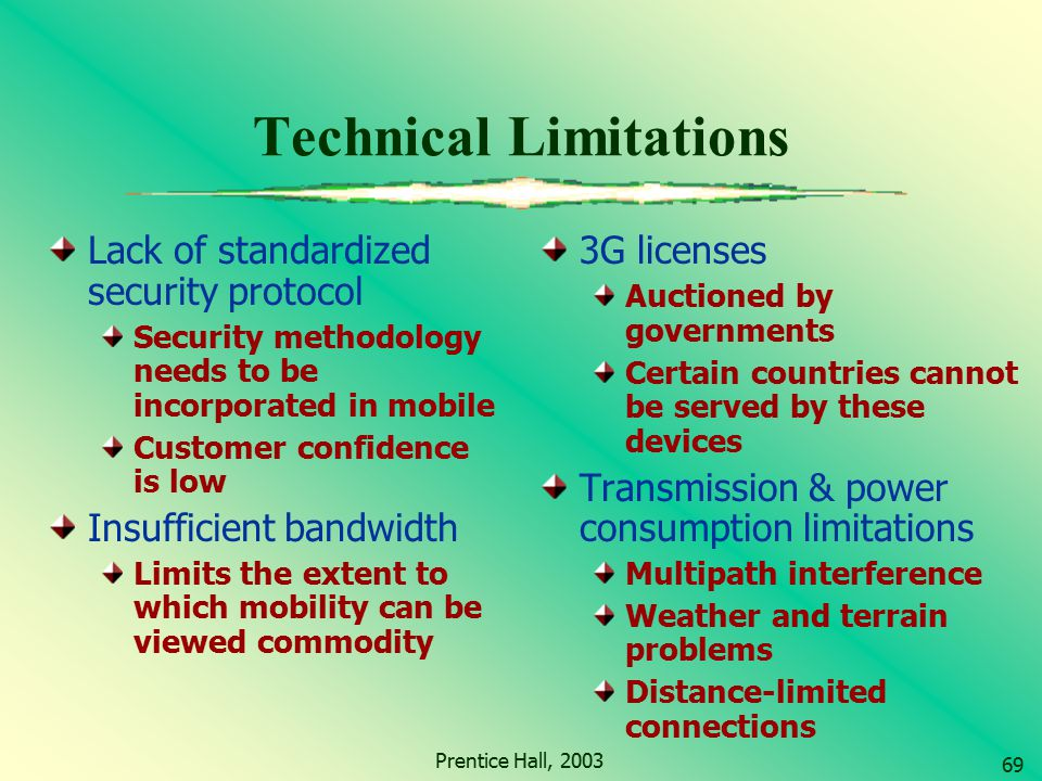 Technical Limitations