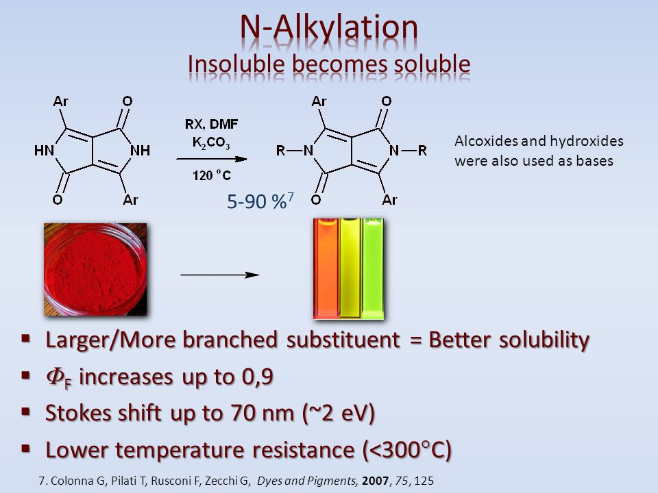 N-Alkylation Insoluble becomes soluble