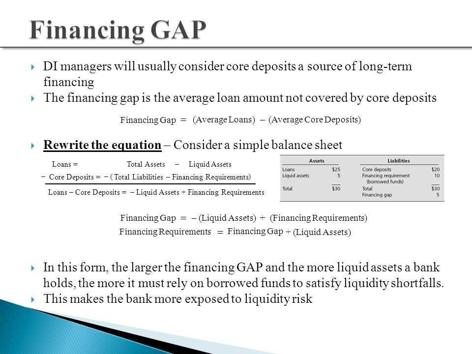 factor consider when choosing between long term and short term financing method Whereas departmental and cash budgets emphasize short-term financing needs, a capital budget can be used to estimate a firm's expenditures for major assets and its long-term financing needs the four principal sources of financing are sales revenues, equity capital, debt capital, and proceeds from the sale of assets.