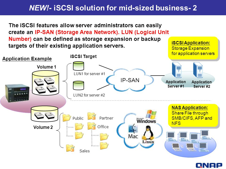 NEW!- iSCSI solution for mid-sized business- 2