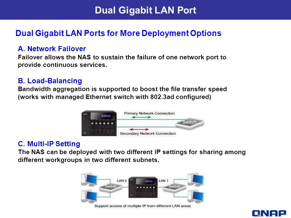 Dual Gigabit LAN Port Dual Gigabit LAN Ports for More Deployment Options. A. Network Failover.